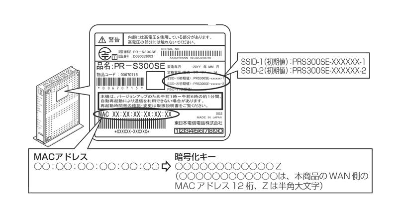 フレッツ光モデム(ONU)・ルーターPRS300SEのWi-Fiパスワード