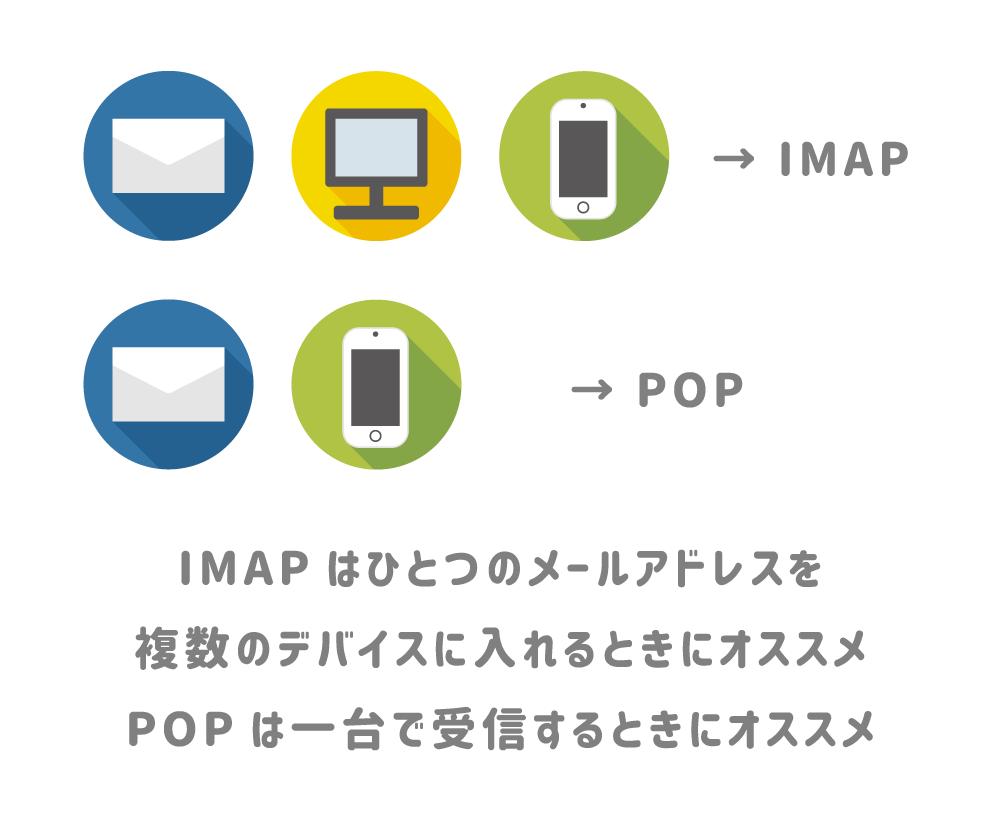 メール受信方法IMAPとPOPの使い分け方