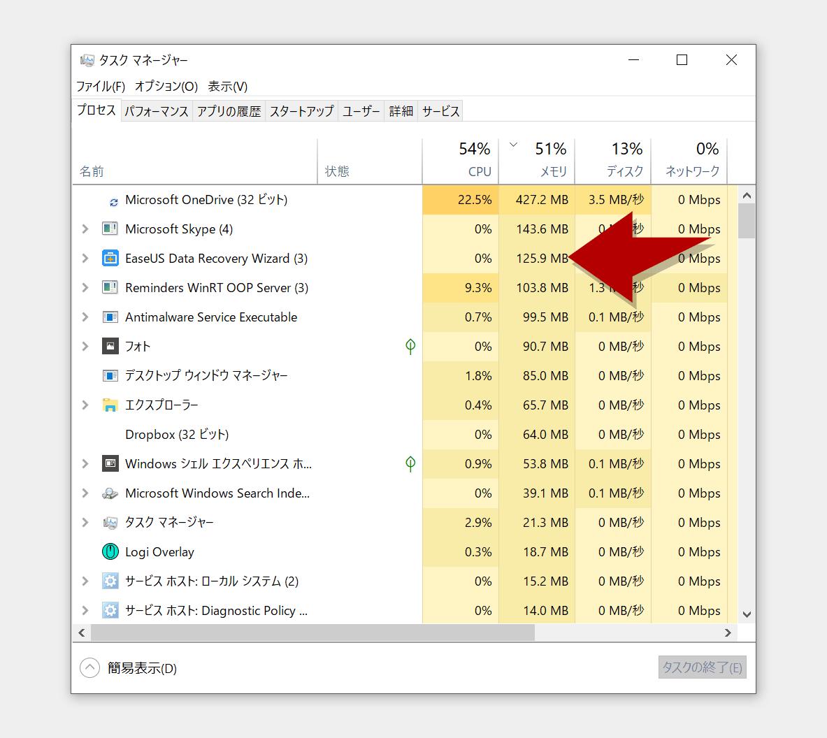 EaseUSDataRecoveryWizardメモリ8GBPCでのメモリ使用量